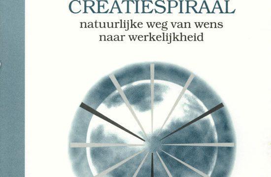 De creatiespiraal, natuurlijke weg van wens naar werkelijkheid – Marinus Knoope